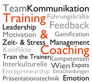 Wordcloud DE - Training & Coaching
